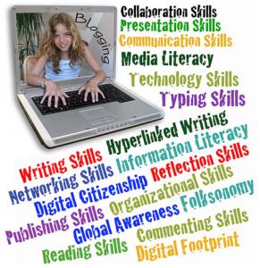 skills-blogging-291x300